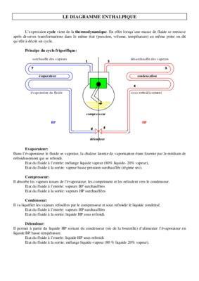 diagramme enthalpique r134a exercice pdf xercice corriges diagramme enthalpique listes des fichiers