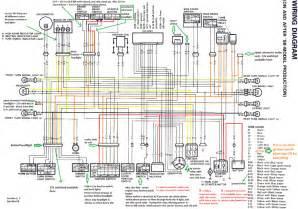 dr650 wiring diagram dr650 cooler mr168 co