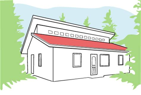 design win definition re r codes definition of gable from josh wilson on