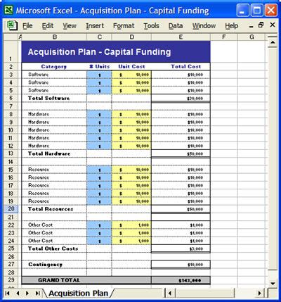 Acquisition Plan Template For Capital Funding Other Files Documents And Forms Funding Template
