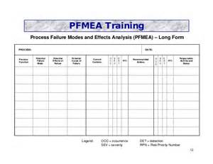 Training Report Template Format pfmea process fmea