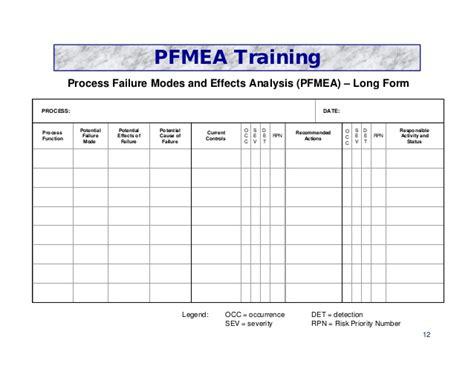 pfmea template pfmea template 28 images fmea exles fmea templates