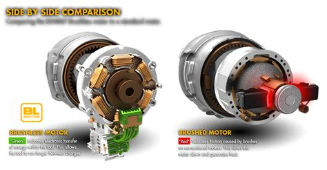 brushless vs brushed motor brushless motor 5 background hivewallpaper