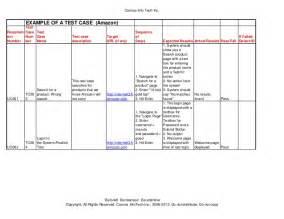amazon search test case document