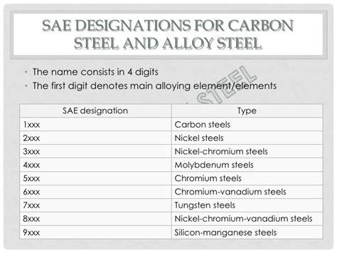 stainless steel numbers meaning steel naming conventions