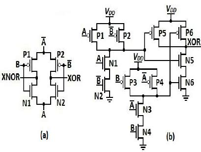 xnor gate transistor circuit xnor schematic a gdi xor circuit and b gdi xnor circuit vesselyn
