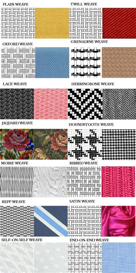 pattern types in fabric weaving patterns photo info turnbull asser english