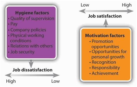 reference books employee motivation motivating employees