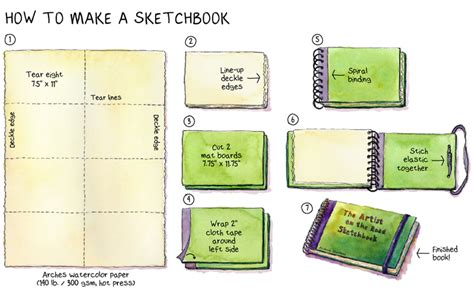 How To Make A Sketchbook The Artist On The Road