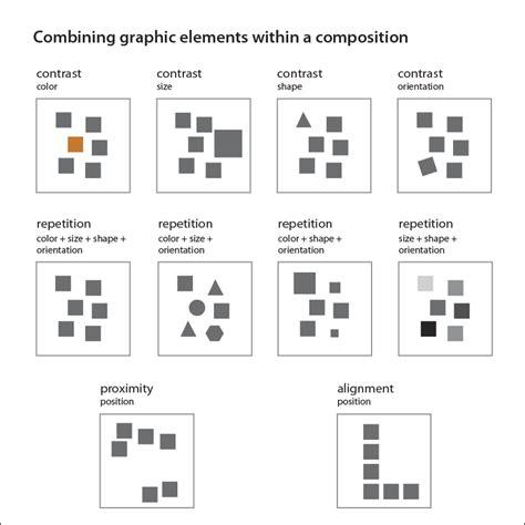 design elements composition elements of visual communication
