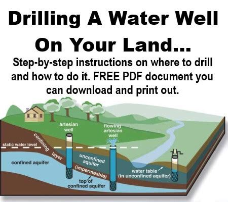 how to drill your own well in your backyard step by step instructions drilling a water well on your land