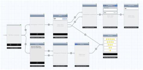 tutorial xcode storyboard uistoryboard tag wiki stack overflow