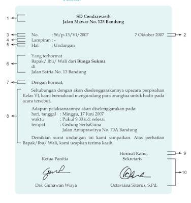 Cara Menulis Undangan Ulang Tahun by Menulis Surat Undangan