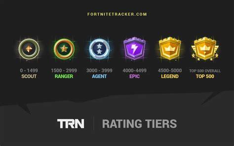 agent trn rating good fortnitebr