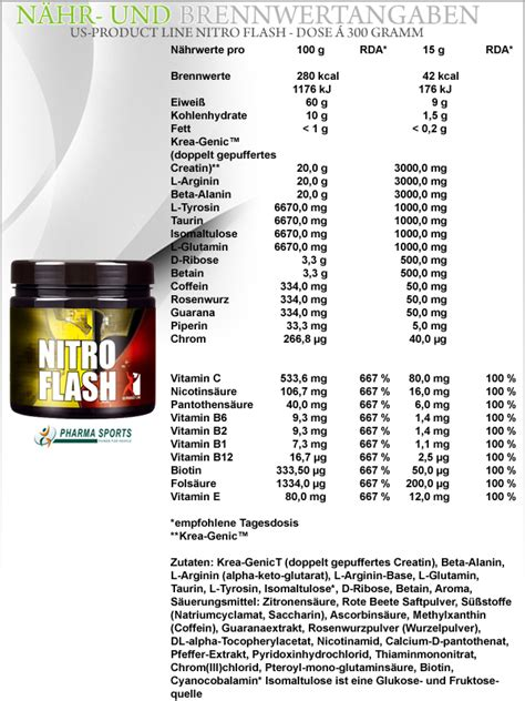d ribose cyber creatine bom us product line nitro flash 300g dose g 252 nstiger