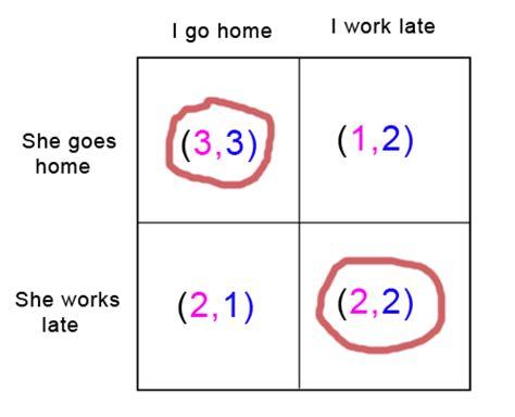 programming quora