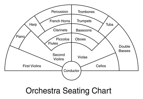 Orchestra Layout Template | clip art orchestra seating chart b w 1 blank abcteach
