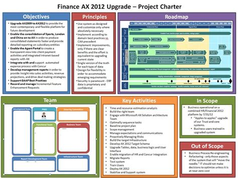 team charter template powerpoint best 25 project charter ideas on lean project kanban cards and project management