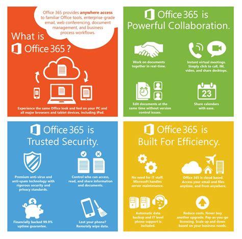 Microsoft Office 365   Adinga   ICT Solutions