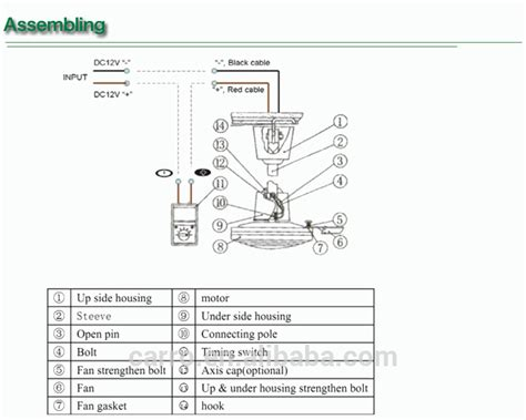 kdk electric fan wiring diagram image collections wiring