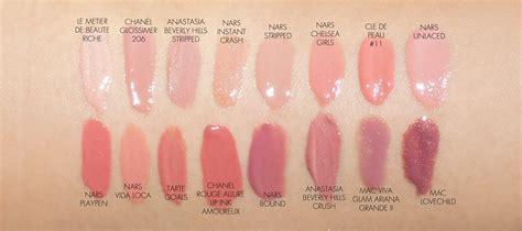 Lip Gloss Viva nars viva lip gloss www pixshark images galleries