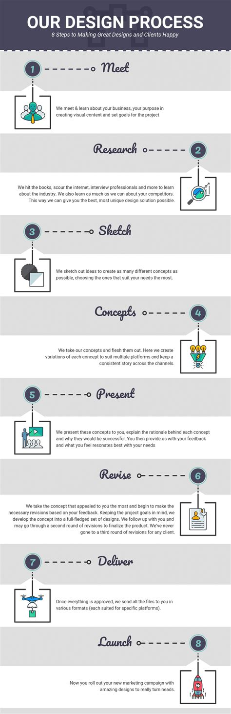 font design process 10 process infographic templates and visualization tips