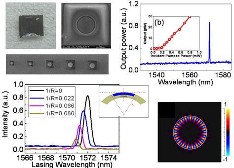 integrated circuits nanotechnology nano photonic integrated circuits 28 images photonics communications research laboratory