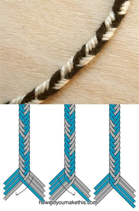 fishtail braid version  bracelets pandora  love