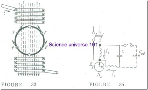 unsymmetrical two phase induction motor two phase and single phase induction motors science universe physics articles
