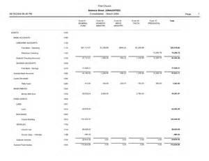 church balance sheet template sle church financial statement template success book covers