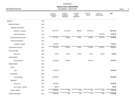 best photos of church balance sheet template spreadsheet