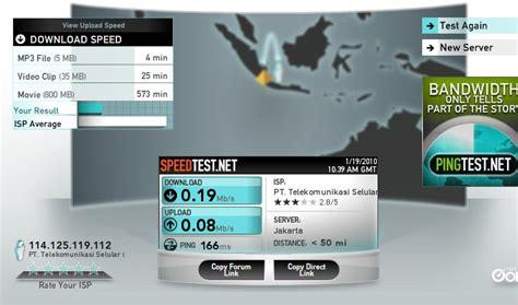Sim Dan Mmc Nokia E52 speedtest nokia e52 dan joikuspot
