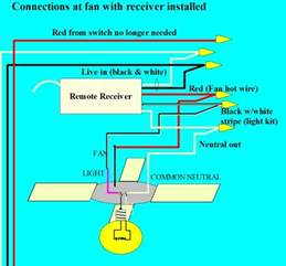 Ceiling Fan Wiring Diagram With Remote Converting An Existing Ceiling Fan To A Remote