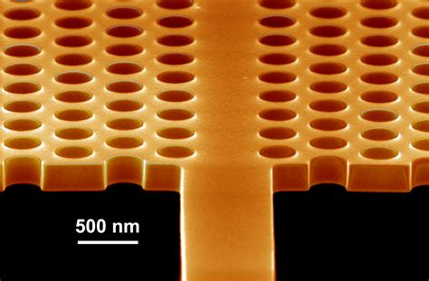 nanophotonic integrated circuits from nanoresonators grown on silicon silicon integrated nanophotonics ibm