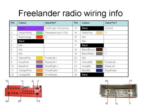 wiring diagram for freelander 03 visteon land rover zone