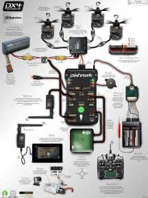 tarot 250 quadcopter wiring diagram get free image about wiring diagram