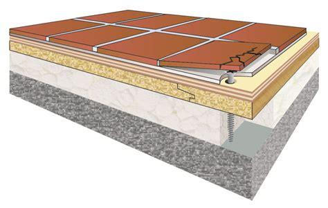 tiling onto floating floors weber