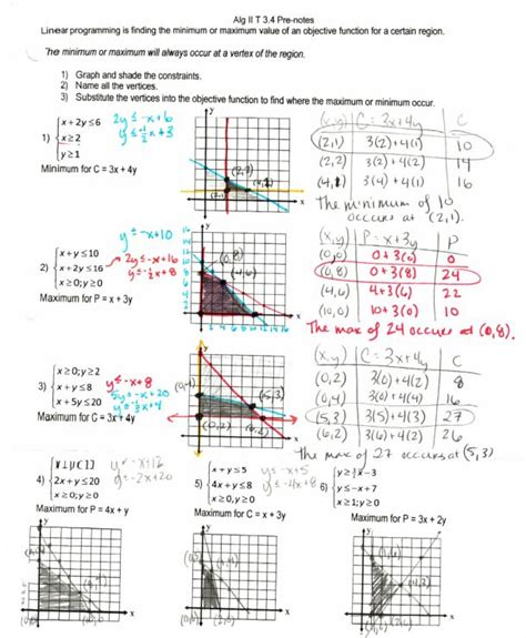 Linear Programming Worksheet With Answers by Worksheets Linear Programming Word Problems Worksheet