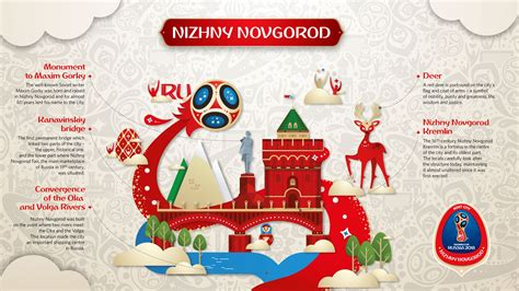 world cup 2018 host cities map top sights in fifa world cup cities in russia 183 russia
