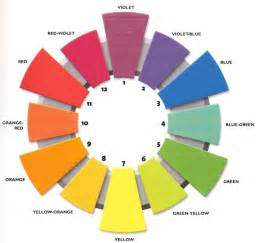 color wheel schemes