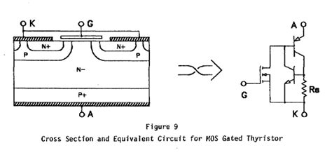 power diode cross section article by bruce carsten