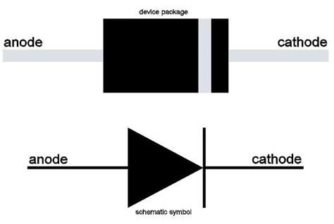 diode 1n4148 symbol rappels d 233 lectronique l atelier de sen tabesi