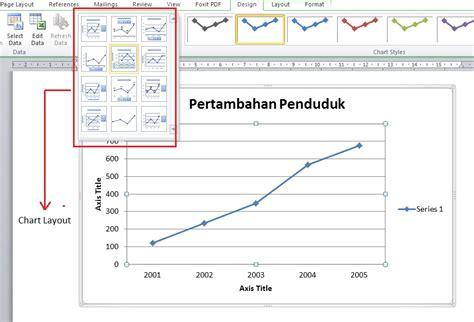 cara membuat x bar di word 2013 cara membuat grafik di word dengan sangat mudah dan simpel