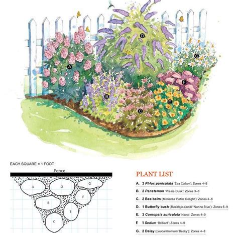 Butterfly Garden Layout Butterfly Garden Plan Zone 5 Plans For Butterfly Gardens Napim 225 D 243 K Vir 225 Gok A Tűző Napon