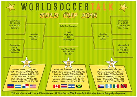 sling world cup gold cup bracket free printable version available with tv