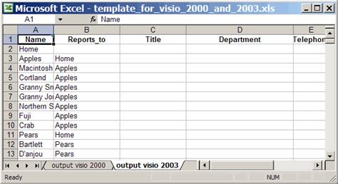 visio sitemap template the lazy ia s guide to sitemaps boxes and arrows