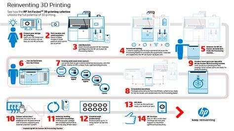 nvram reset laserjet 4250 hp 4200 all in one printer wiring diagrams wiring