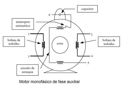 o que é motor de capacitor permanente motor monof 225 sico capacitor de partida ensinando el 233 trica dicas e ensinamentos