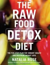 Moderate Detox Diet by 75 Food Detox Diet