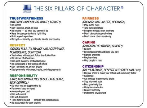 6 Pillars Of Character Worksheets by 6 Pillars Of Character Education Character Counts And